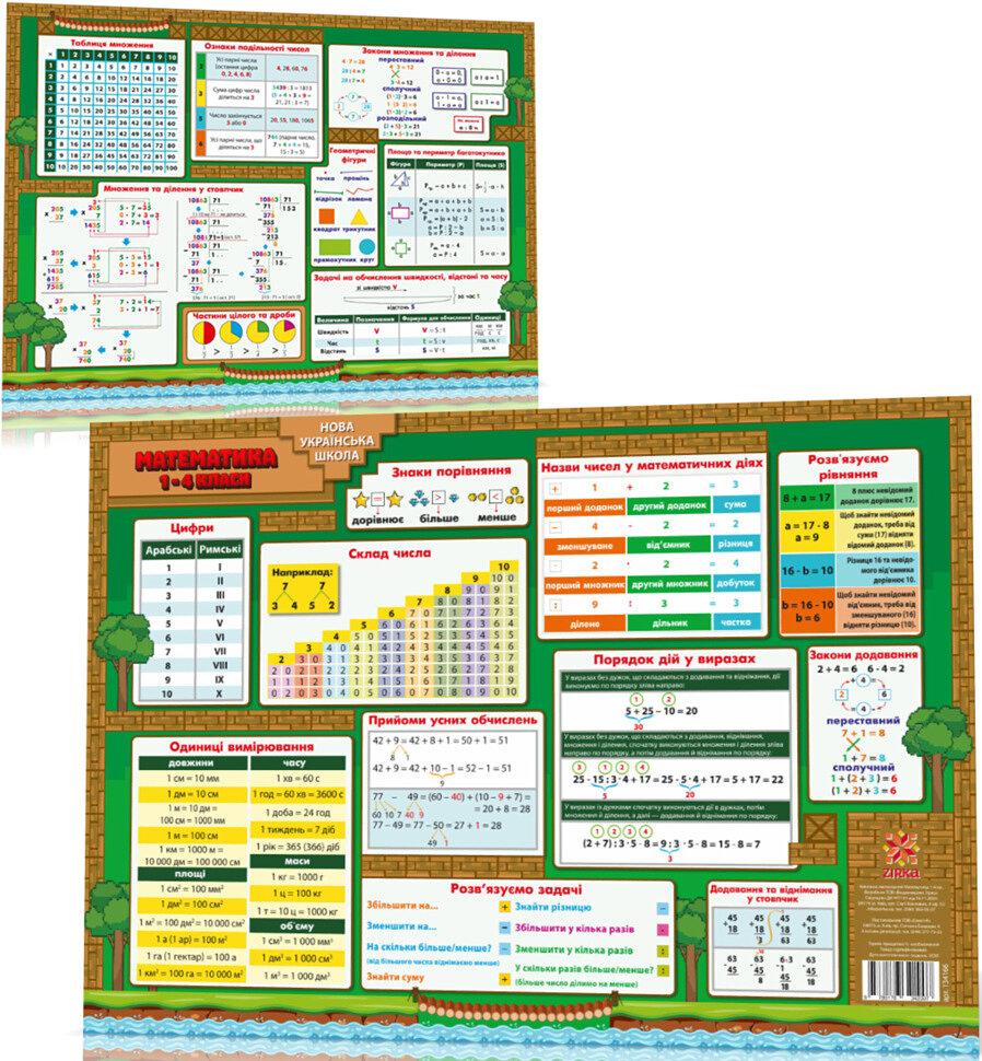 Килимок навчальний Математика 1-4 клас А3 формату (420х297 мм)